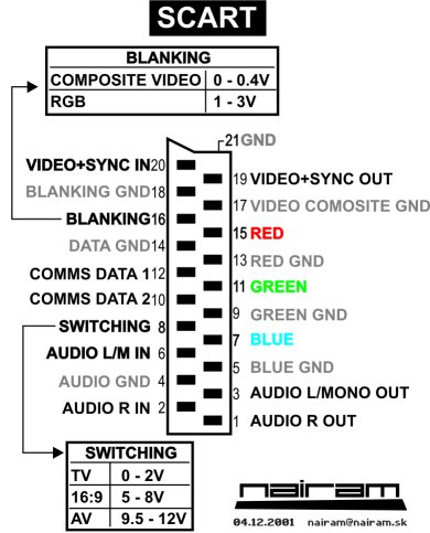 Hilo_cable Wii Rgb O Componentes_1566386 on Vga Cable Diagram